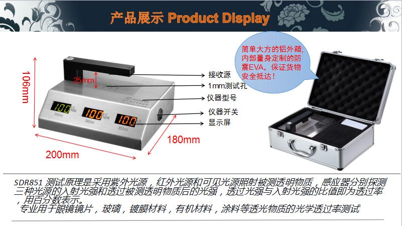 SDR851产品展示